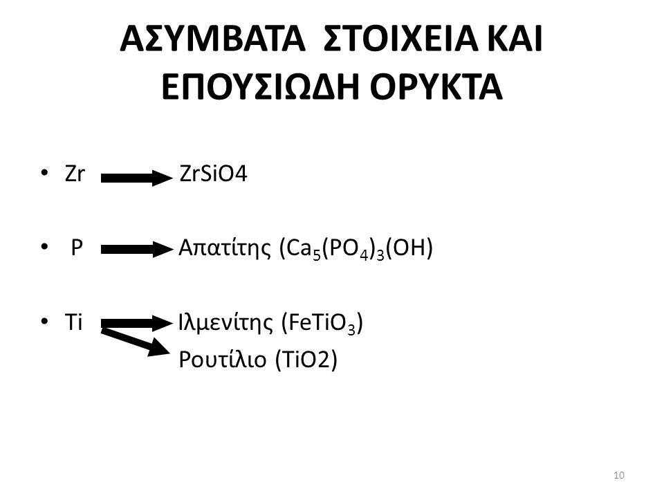 ΑΣΥΜΒΑΤΑ ΣΤΟΙΧΕΙΑ ΚΑΙ ΕΠΟΥΣΙΩΔΗ ΟΡΥΚΤΑ Zr ZrSiO4 P Απατίτης (Ca 5 (PO 4 ) 3 (OH) Ti Ιλμενίτης (FeTiO 3 ) Ρουτίλιο (TiO2) 10