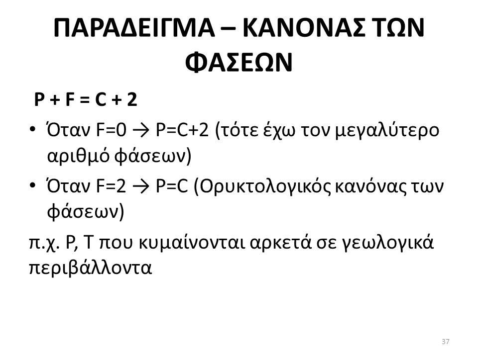 ΠΑΡΑΔΕΙΓΜΑ – ΚΑΝΟΝΑΣ ΤΩΝ ΦΑΣΕΩΝ P + F = C + 2 Όταν F=0 → P=C+2 (τότε έχω τον μεγαλύτερο αριθμό φάσεων) Όταν F=2 → P=C (Ορυκτολογικός κανόνας των φάσεων) π.χ.