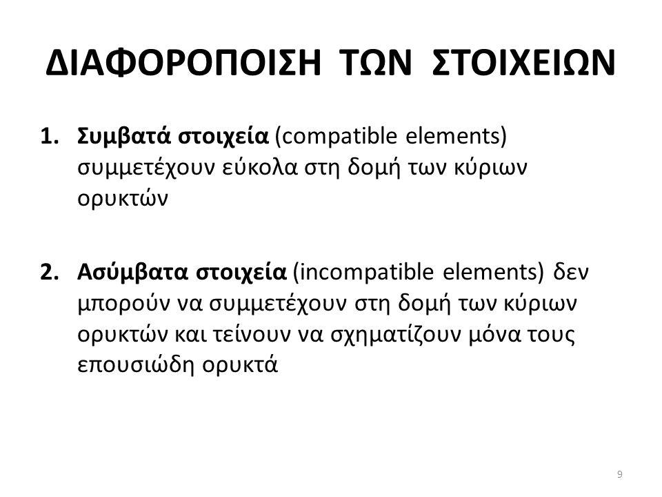 ΔΙΑΦΟΡΟΠΟΙΣΗ ΤΩΝ ΣΤΟΙΧΕΙΩΝ 1.Συμβατά στοιχεία (compatible elements) συμμετέχουν εύκολα στη δομή των κύριων ορυκτών 2.Ασύμβατα στοιχεία (incompatible elements) δεν μπορούν να συμμετέχουν στη δομή των κύριων ορυκτών και τείνουν να σχηματίζουν μόνα τους επουσιώδη ορυκτά 9