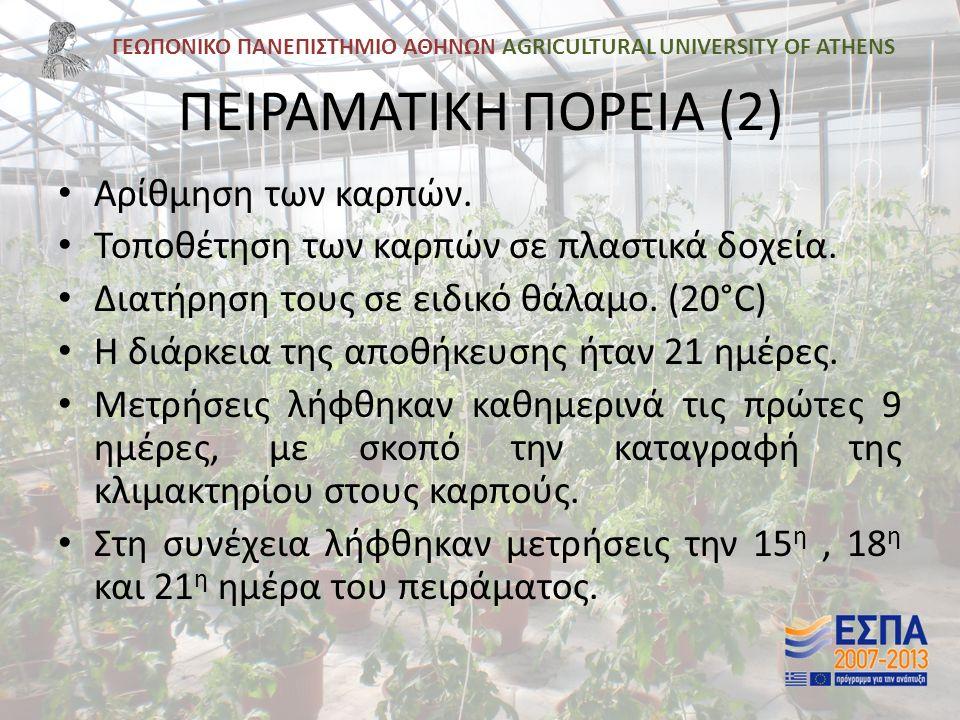 ΓΕΩΠΟΝΙΚΟ ΠΑΝΕΠΙΣΤΗΜΙΟ ΑΘΗΝΩΝ AGRICULTURAL UNIVERSITY OF ATHENS ΠΕΙΡΑΜΑΤΙΚΗ ΠΟΡΕΙΑ (2) Αρίθμηση των καρπών.