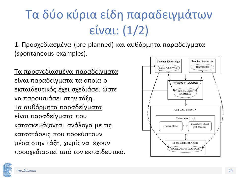 20 Παραδείγματα Τα δύο κύρια είδη παραδειγμάτων είναι: (1/2) 1.