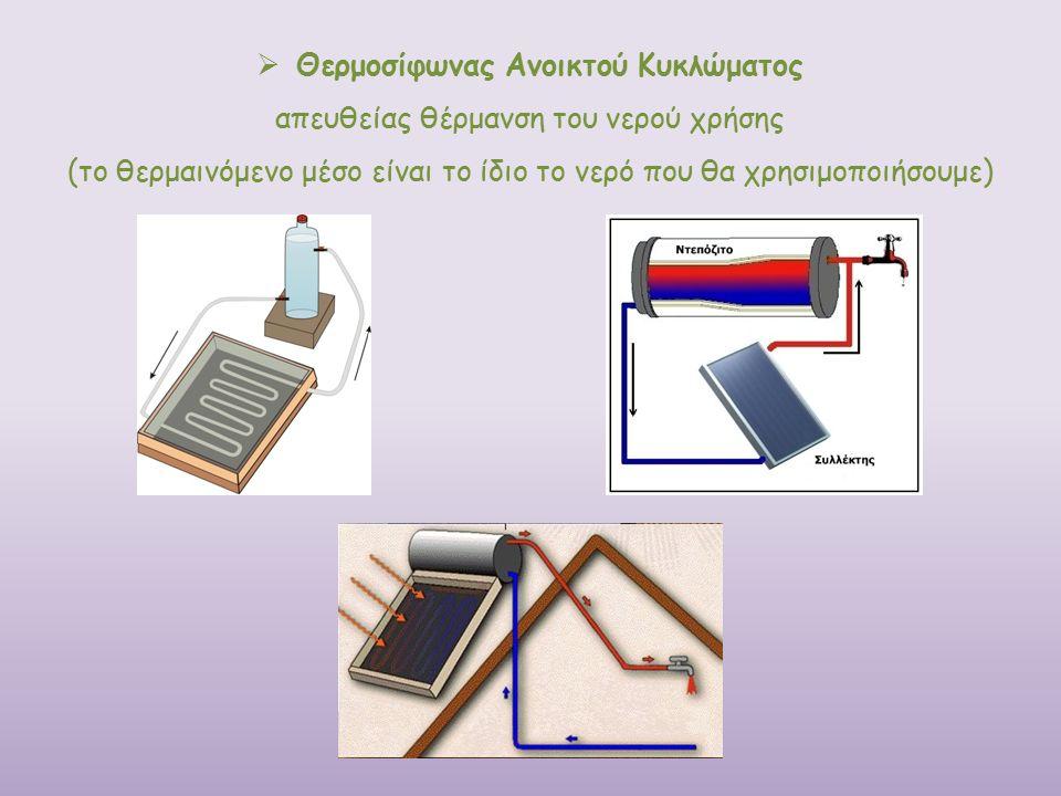  Θερμοσίφωνας Ανοικτού Κυκλώματος απευθείας θέρμανση του νερού χρήσης (το θερμαινόμενο μέσο είναι το ίδιο το νερό που θα χρησιμοποιήσουμε)