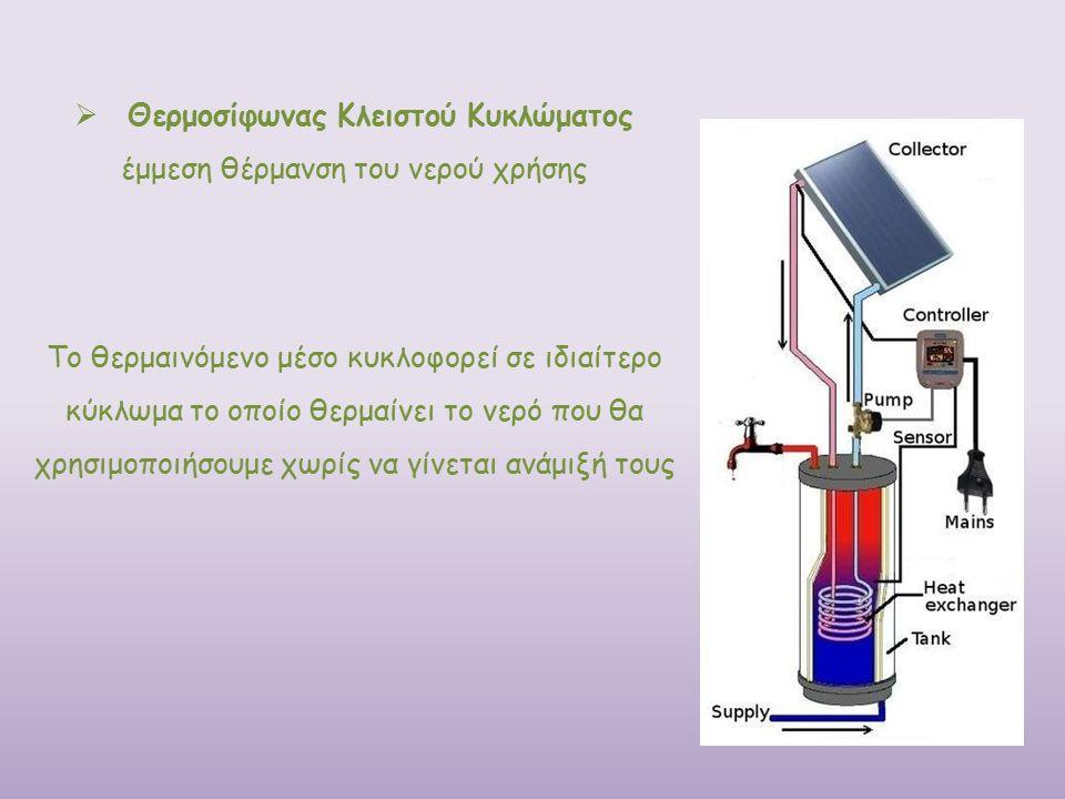  Θερμοσίφωνας Κλειστού Κυκλώματος έμμεση θέρμανση του νερού χρήσης Tο θερμαινόμενο μέσο κυκλοφορεί σε ιδιαίτερο κύκλωμα το οποίο θερμαίνει το νερό που θα χρησιμοποιήσουμε χωρίς να γίνεται ανάμιξή τους