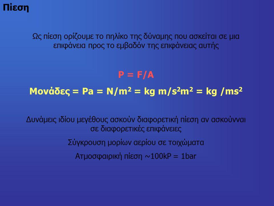 Πίεση Ως πίεση ορίζουμε το πηλίκο της δύναμης που ασκείται σε μια επιφάνεια προς το εμβαδόν της επιφάνειας αυτής P = F/A Μονάδες = Pa = N/m 2 = kg m/s 2 m 2 = kg /ms 2 Δυνάμεις ιδίου μεγέθους ασκούν διαφορετική πίεση αν ασκούνναι σε διαφορετικές επιφάνειες Σύγκρουση μορίων αερίου σε τοιχώματα Ατμοσφαιρική πίεση ~100kP = 1bar