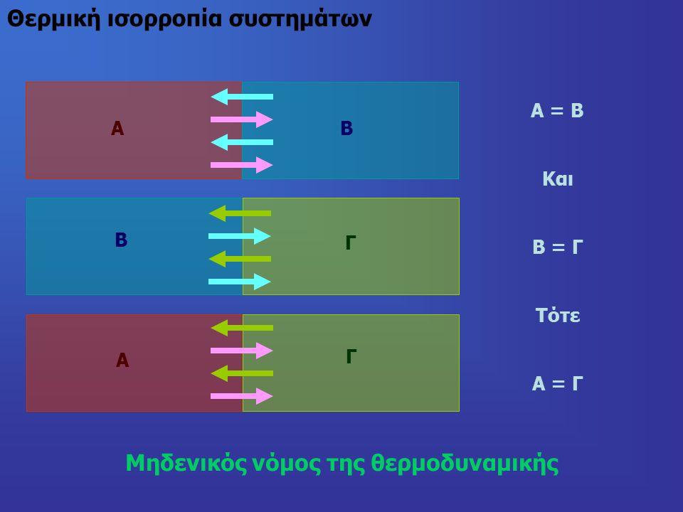 Θερμική ισορροπία συστημάτων Α Α Β Β Γ Γ Α = Β Και Β = Γ Τότε Α = Γ Mηδενικός νόμος της θερμοδυναμικής
