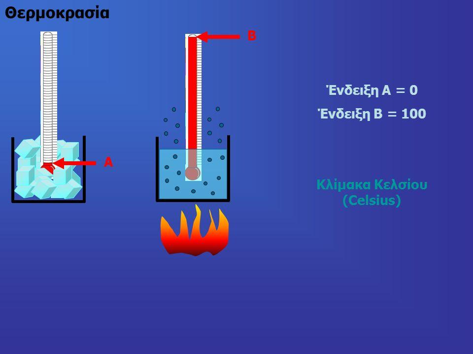Θερμοκρασία Ένδειξη Α = 0 Ένδειξη Β = 100 Κλίμακα Κελσίου (Celsius) Α Β