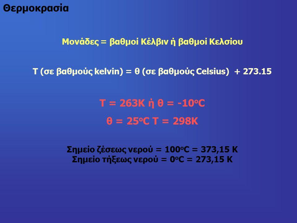 Θερμοκρασία Μονάδες = βαθμοί Κέλβιν ή βαθμοί Κελσίου T (σε βαθμούς kelvin) = θ (σε βαθμούς Celsius) + 273.15 T = 263K ή θ = -10 ο C θ = 25 ο C T = 298K Σημείο ζέσεως νερού = 100 ο C = 373,15 K Σημείο τήξεως νερού = 0 ο C = 273,15 K