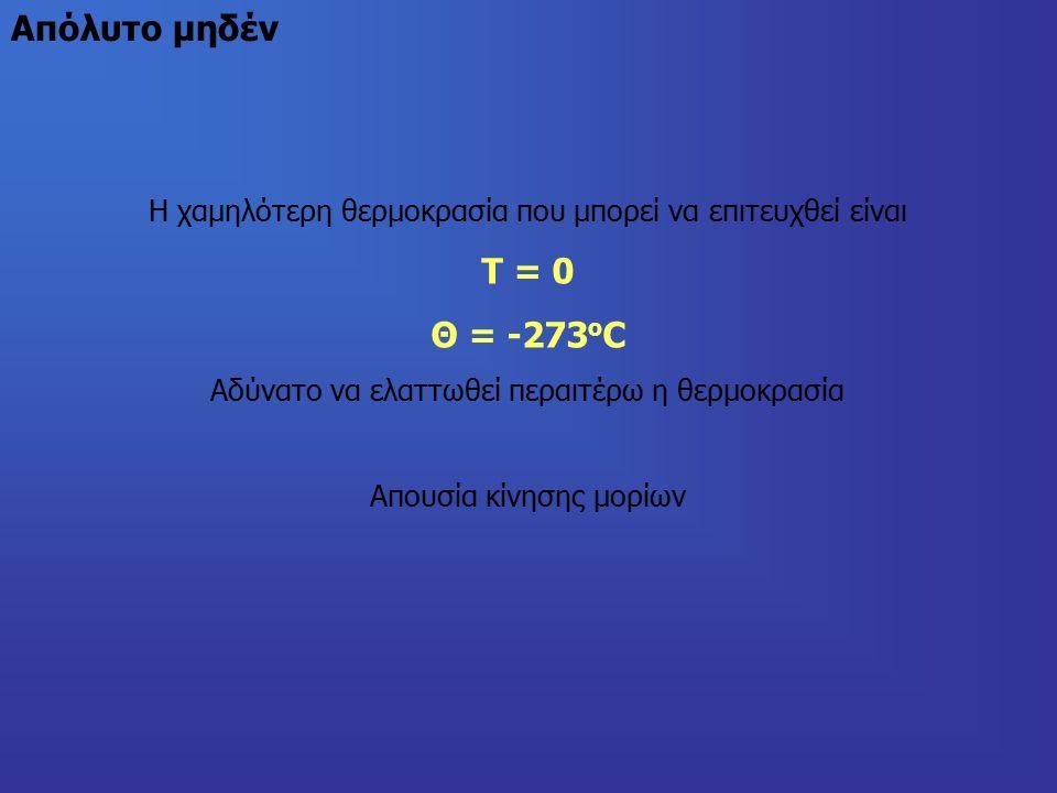 Απόλυτο μηδέν Η χαμηλότερη θερμοκρασία που μπορεί να επιτευχθεί είναι Τ = 0 Θ = -273 ο C Αδύνατο να ελαττωθεί περαιτέρω η θερμοκρασία Απουσία κίνησης μορίων