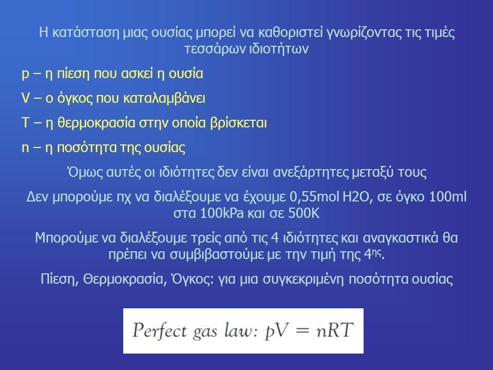 Η κατάσταση μιας ουσίας μπορεί να καθοριστεί γνωρίζοντας τις τιμές τεσσάρων ιδιοτήτων p – η πίεση που ασκεί η ουσία V – ο όγκος που καταλαμβάνει T – η θερμοκρασία στην οποία βρίσκεται n – η ποσότητα της ουσίας Όμως αυτές οι ιδιότητες δεν είναι ανεξάρτητες μεταξύ τους Δεν μπορούμε πχ να διαλέξουμε να έχουμε 0,55mol Η2Ο, σε όγκο 100ml στα 100kPa και σε 500Κ Μπορούμε να διαλέξουμε τρείς από τις 4 ιδιότητες και αναγκαστικά θα πρέπει να συμβιβαστούμε με την τιμή της 4 ης.