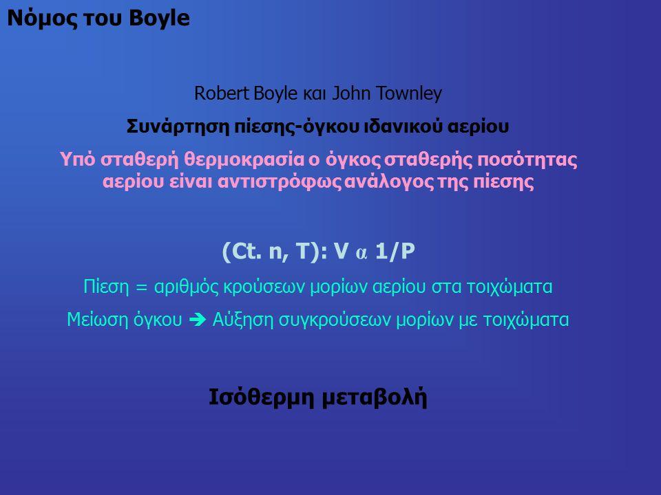 Νόμος του Boyle Robert Boyle και John Townley Συνάρτηση πίεσης-όγκου ιδανικού αερίου Υπό σταθερή θερμοκρασία ο όγκος σταθερής ποσότητας αερίου είναι αντιστρόφως ανάλογος της πίεσης (Ct.