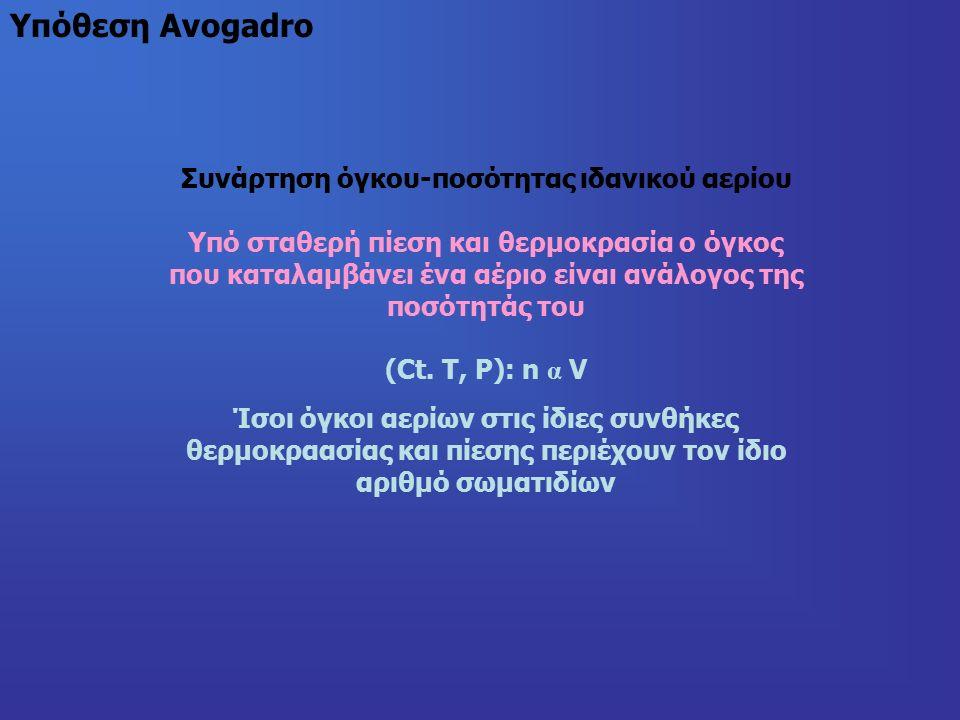 Υπόθεση Avogadro Συνάρτηση όγκου-ποσότητας ιδανικού αερίου Υπό σταθερή πίεση και θερμοκρασία ο όγκος που καταλαμβάνει ένα αέριο είναι ανάλογος της ποσότητάς του (Ct.