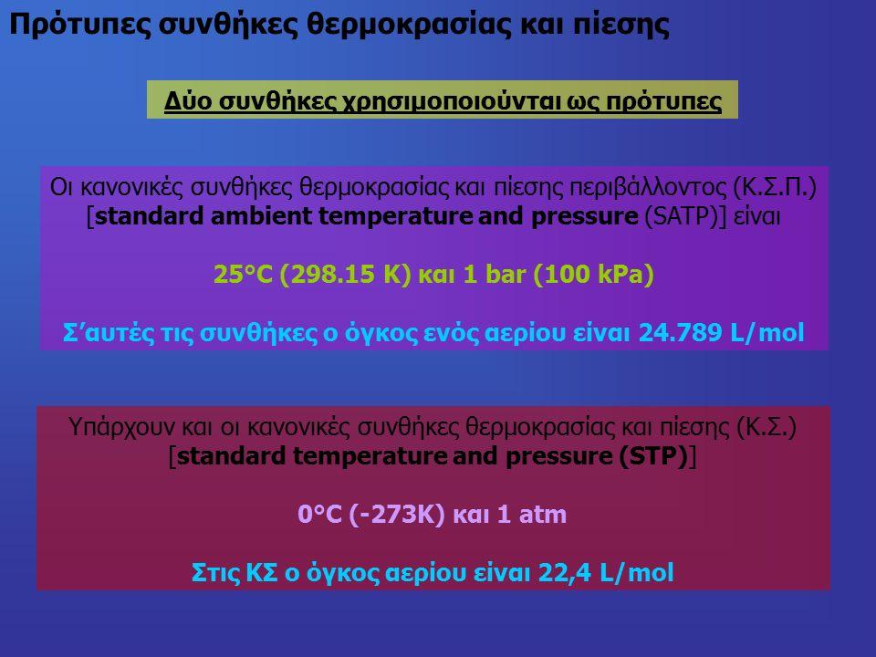 Δύο συνθήκες χρησιμοποιούνται ως πρότυπες Πρότυπες συνθήκες θερμοκρασίας και πίεσης Υπάρχουν και οι κανονικές συνθήκες θερμοκρασίας και πίεσης (Κ.Σ.) [standard temperature and pressure (STP)] 0°C (-273Κ) και 1 atm Στις ΚΣ ο όγκος αερίου είναι 22,4 L/mol Οι κανονικές συνθήκες θερμοκρασίας και πίεσης περιβάλλοντος (Κ.Σ.Π.) [standard ambient temperature and pressure (SATP)] είναι 25°C (298.15 K) και 1 bar (100 kPa) Σ'αυτές τις συνθήκες ο όγκος ενός αερίου είναι 24.789 L/mol