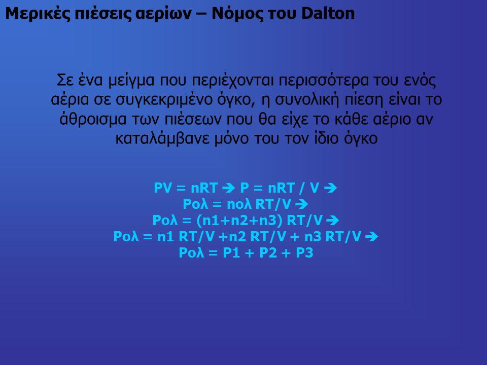 Σε ένα μείγμα που περιέχονται περισσότερα του ενός αέρια σε συγκεκριμένο όγκο, η συνολική πίεση είναι το άθροισμα των πιέσεων που θα είχε το κάθε αέριο αν καταλάμβανε μόνο του τον ίδιο όγκο PV = nRT  P = nRT / V  Pολ = nολ RT/V  Pολ = (n1+n2+n3) RT/V  Pολ = n1 RT/V +n2 RT/V + n3 RT/V  Pολ = P1 + P2 + P3 Μερικές πιέσεις αερίων – Νόμος του Dalton