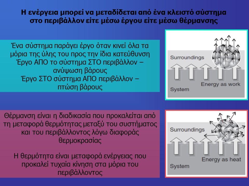Θέρμανση είναι η διαδικασία που προκαλείται από τη μεταφορά θερμότητας μεταξύ του συστήματος και του περιβάλλοντος λόγω διαφοράς θερμοκρασίας Η θερμότητα είναι μεταφορά ενέργειας που προκαλεί τυχαία κίνηση στα μόρια του περιβάλλοντος Ένα σύστημα παράγει έργο όταν κινεί όλα τα μόρια της ύλης του προς την ίδια κατεύθυνση Έργο ΑΠΟ το σύστημα ΣΤΟ περιβάλλον – ανύψωση βάρους Έργο ΣΤΟ σύστημα ΑΠΟ περιβάλλον – πτώση βάρους Η ενέργεια μπορεί να μεταδίδεται από ένα κλειστό σύστημα στο περιβάλλον είτε μέσω έργου είτε μέσω θέρμανσης