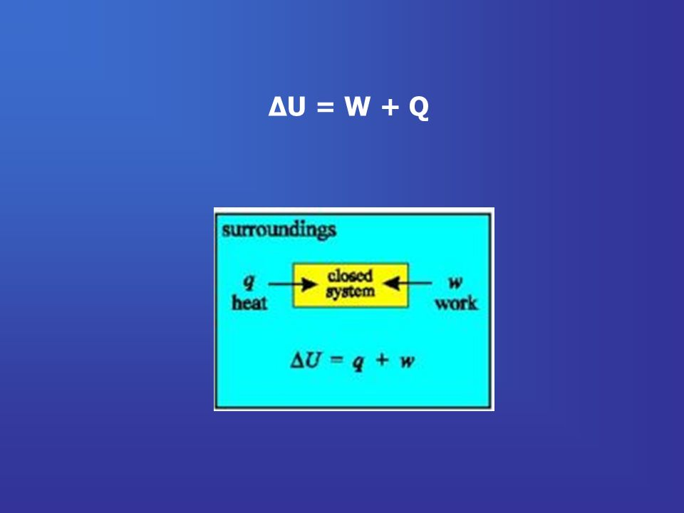 ΔU = W + Q