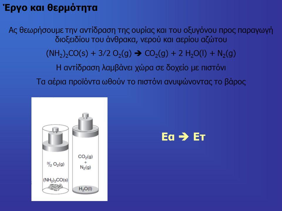 Έργο και θερμότητα Ας θεωρήσουμε την αντίδραση της ουρίας και του οξυγόνου προς παραγωγή διοξειδίου του άνθρακα, νερού και αερίου αζώτου (NH 2 ) 2 CO(s) + 3⁄2 O 2 (g)  CO 2 (g) + 2 H 2 O(l) + N 2 (g) Η αντίδραση λαμβάνει χώρα σε δοχείο με πιστόνι Τα αέρια προϊόντα ωθούν το πιστόνι ανυψώνοντας το βάρος Εα  Ετ