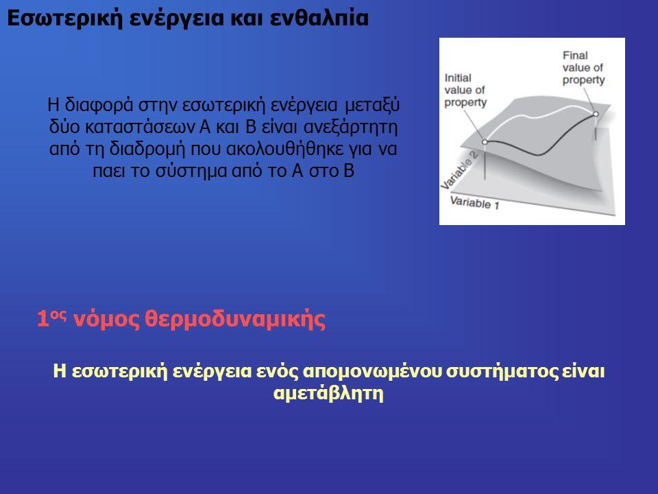 Εσωτερική ενέργεια και ενθαλπία Η διαφορά στην εσωτερική ενέργεια μεταξύ δύο καταστάσεων Α και Β είναι ανεξάρτητη από τη διαδρομή που ακολουθήθηκε για να παει το σύστημα από το Α στο Β Η εσωτερική ενέργεια ενός απομονωμένου συστήματος είναι αμετάβλητη 1 ος νόμος θερμοδυναμικής