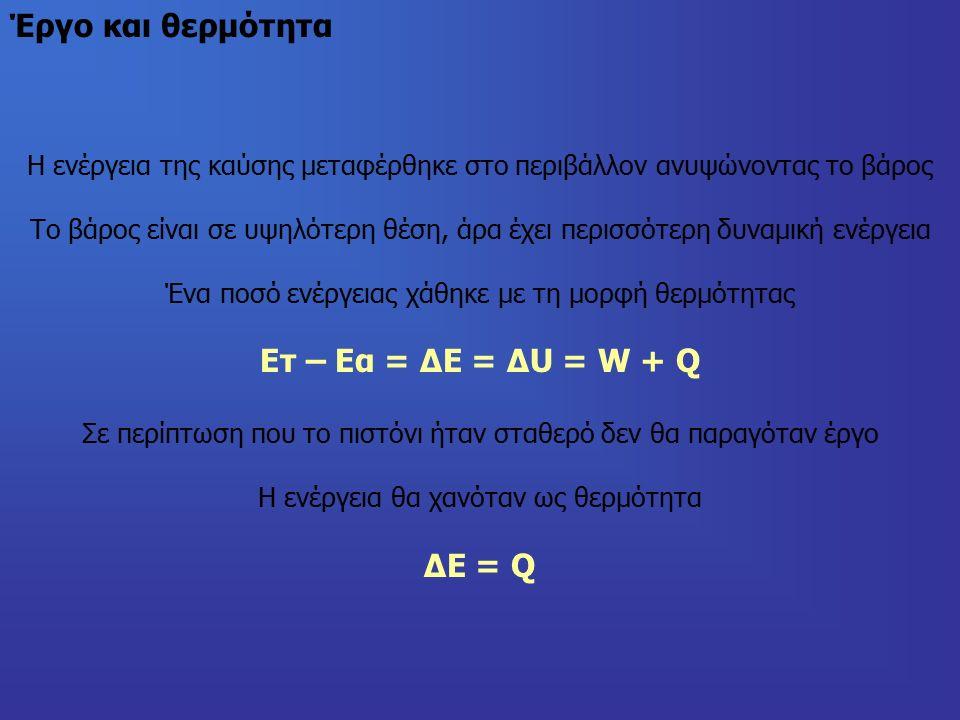 Η ενέργεια της καύσης μεταφέρθηκε στο περιβάλλον ανυψώνοντας το βάρος Το βάρος είναι σε υψηλότερη θέση, άρα έχει περισσότερη δυναμική ενέργεια Ένα ποσό ενέργειας χάθηκε με τη μορφή θερμότητας Ετ – Εα = ΔΕ = ΔU = W + Q Σε περίπτωση που το πιστόνι ήταν σταθερό δεν θα παραγόταν έργο H ενέργεια θα χανόταν ως θερμότητα ΔE = Q Έργο και θερμότητα