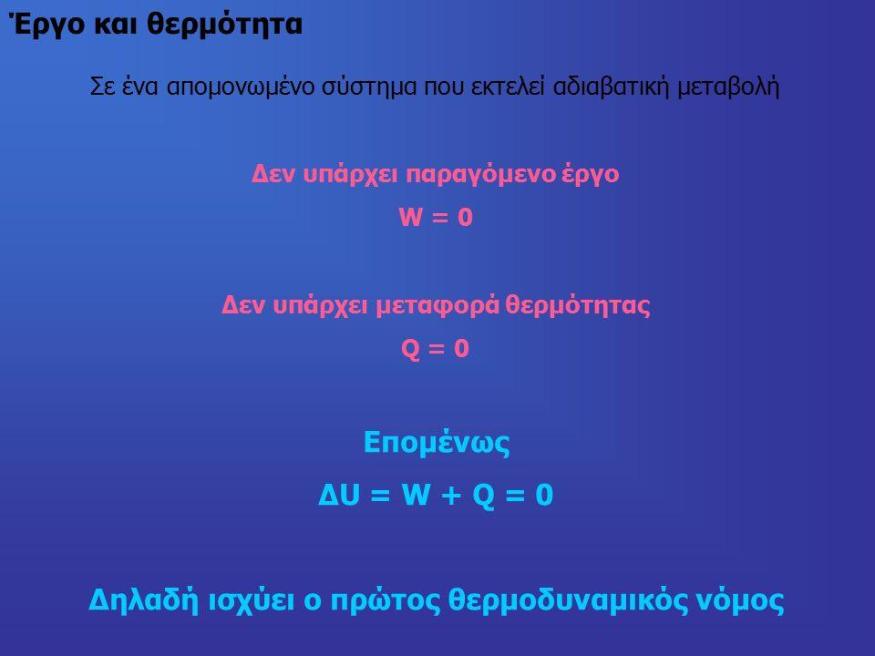 Σε ένα απομονωμένο σύστημα που εκτελεί αδιαβατική μεταβολή Δεν υπάρχει παραγόμενο έργο W = 0 Δεν υπάρχει μεταφορά θερμότητας Q = 0 Eπομένως ΔU = W + Q = 0 Δηλαδή ισχύει ο πρώτος θερμοδυναμικός νόμος
