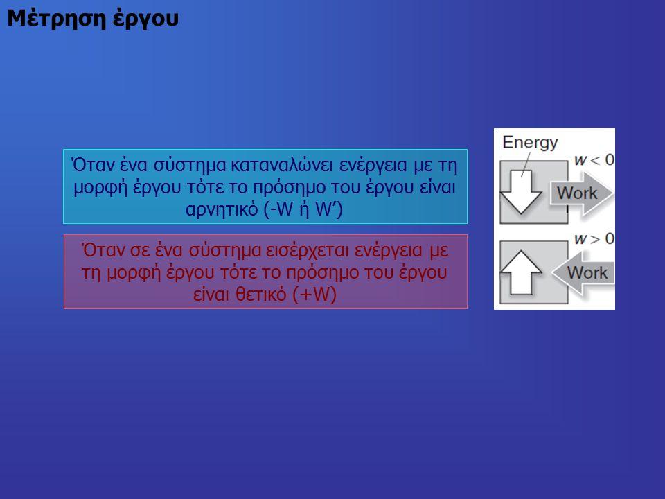 Μέτρηση έργου Όταν ένα σύστημα καταναλώνει ενέργεια με τη μορφή έργου τότε το πρόσημο του έργου είναι αρνητικό (-W ή W') Όταν σε ένα σύστημα εισέρχεται ενέργεια με τη μορφή έργου τότε το πρόσημο του έργου είναι θετικό (+W)