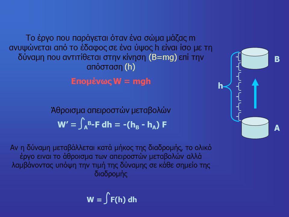 Α Β h Το έργο που παράγεται όταν ένα σώμα μάζας m ανυψώνεται από το έδαφος σε ένα ύψος h είναι ίσο με τη δύναμη που αντιτίθεται στην κίνηση (Β=mg) επί την απόσταση (h) Επομένως W = mgh Άθροισμα απειροστών μεταβολών W' = A B -F dh = -(h B - h A ) F Αν η δύναμη μεταβάλλεται κατά μήκος της διαδρομής, το ολικό έργο ειναι το άθροισμα των απειροστών μεταβολών αλλά λαμβάνοντας υπόψη την τιμή της δύναμης σε κάθε σημείο της διαδρομής W = F(h) dh