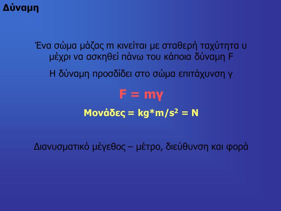 Δύναμη Ένα σώμα μάζας m κινείται με σταθερή ταχύτητα υ μέχρι να ασκηθεί πάνω του κάποια δύναμη F Η δύναμη προσδίδει στο σώμα επιτάχυνση γ F = mγ Μονάδες = kg*m/s 2 = N Διανυσματικό μέγεθος – μέτρο, διεύθυνση και φορά