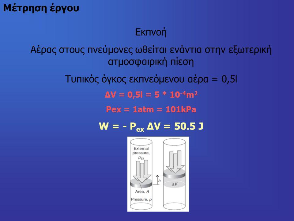 Μέτρηση έργου Εκπνοή Αέρας στους πνεύμονες ωθείται ενάντια στην εξωτερική ατμοσφαιρική πίεση Τυπικός όγκος εκπνεόμενου αέρα = 0,5l ΔV = 0,5l = 5 * 10 -4 m 2 Ρex = 1atm = 101kPa W = - P ex ΔV = 50.5 J