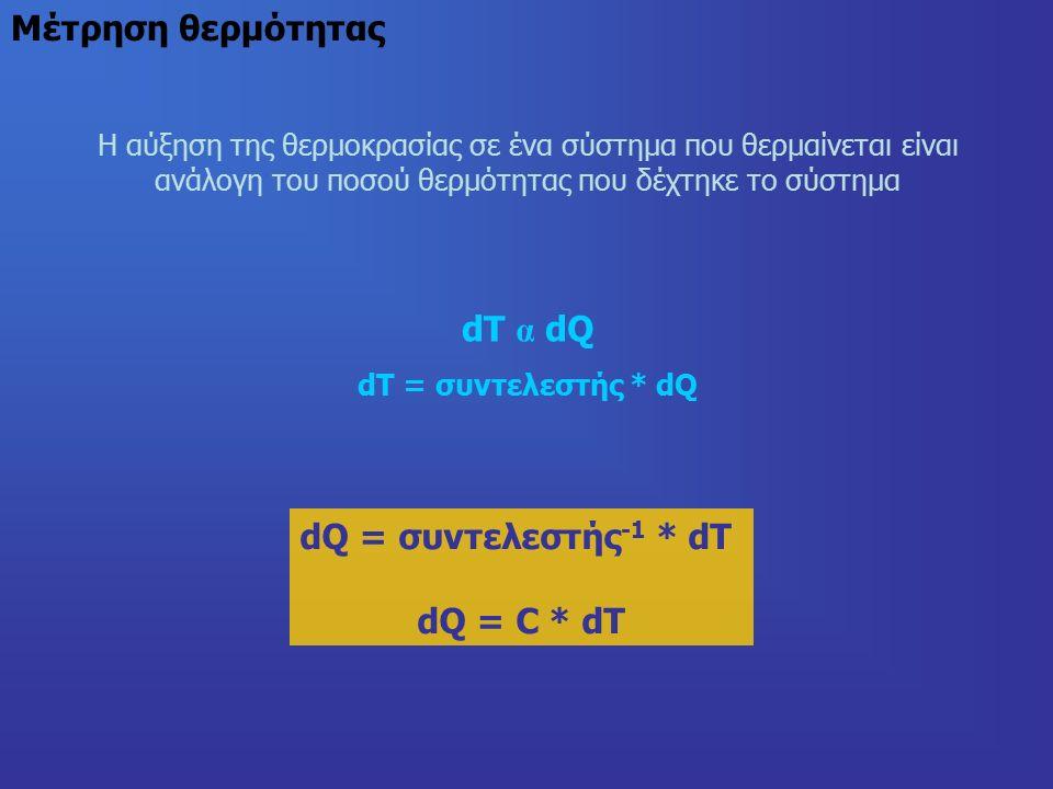 Η αύξηση της θερμοκρασίας σε ένα σύστημα που θερμαίνεται είναι ανάλογη του ποσού θερμότητας που δέχτηκε το σύστημα dΤ α dQ dΤ = συντελεστής * dQ Μέτρηση θερμότητας dQ = συντελεστής -1 * dΤ dQ = C * dΤ