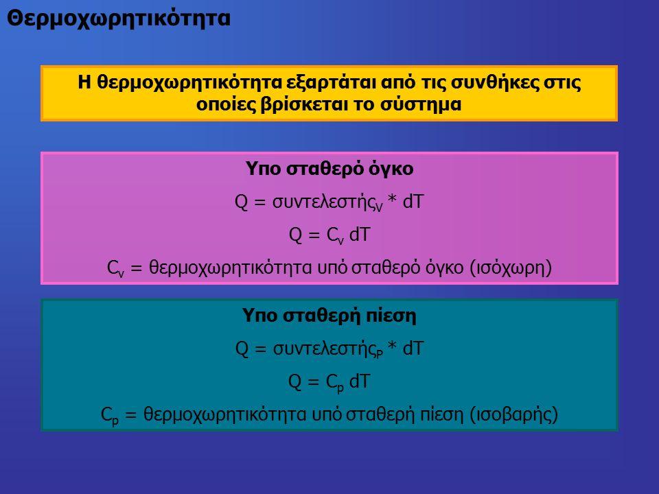 Θερμοχωρητικότητα Η θερμοχωρητικότητα εξαρτάται από τις συνθήκες στις οποίες βρίσκεται το σύστημα Υπο σταθερό όγκο Q = συντελεστής V * dT Q = C v dT C v = θερμοχωρητικότητα υπό σταθερό όγκο (ισόχωρη) Υπο σταθερή πίεση Q = συντελεστής P * dT Q = C p dT C p = θερμοχωρητικότητα υπό σταθερή πίεση (ισοβαρής)