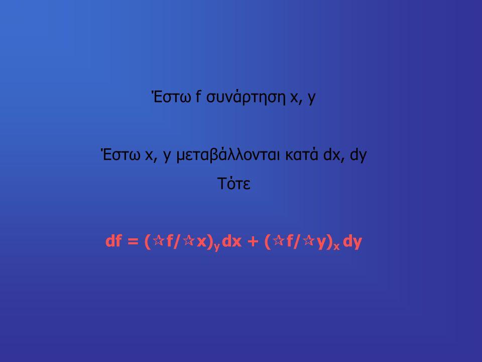Έστω f συνάρτηση x, y Έστω x, y μεταβάλλονται κατά dx, dy Τότε df = (  f/  x) y dx + (  f/  y) x dy