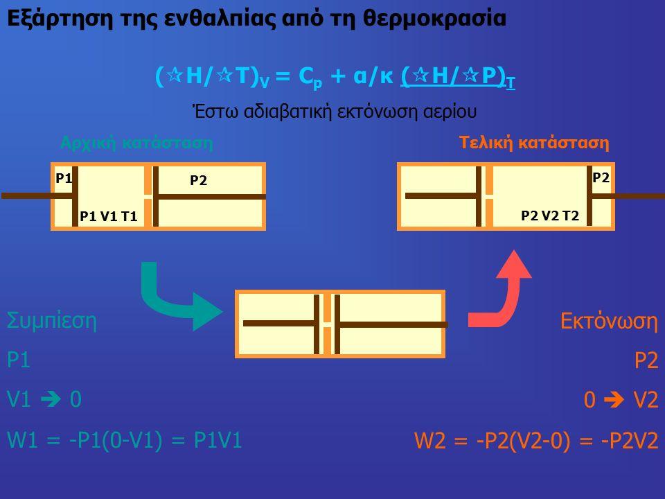 Έστω αδιαβατική εκτόνωση αερίου Αρχική κατάσταση Τελική κατάσταση Εξάρτηση της ενθαλπίας από τη θερμοκρασία P1 V1 T1 P2 V2 T2 P2 Συμπίεση P1 V1  0 W1 = -P1(0-V1) = P1V1 P1 P2 Εκτόνωση P2 0  V2 W2 = -P2(V2-0) = -P2V2