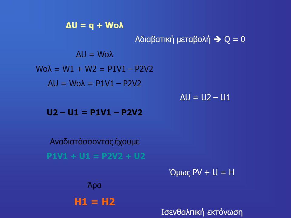 ΔU = q + Wολ ΔU = Wολ Wολ = W1 + W2 = P1V1 – P2V2 ΔU = Wολ = P1V1 – P2V2 U2 – U1 = P1V1 – P2V2 Αναδιατάσσοντας έχουμε P1V1 + U1 = P2V2 + U2 Άρα Η1 = Η2 Όμως PV + U = H Αδιαβατική μεταβολή  Q = 0 ΔU = U2 – U1 Ισενθαλπική εκτόνωση