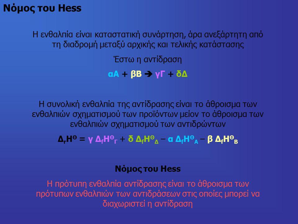 Νόμος του Hess Η ενθαλπία είναι καταστατική συνάρτηση, άρα ανεξάρτητη από τη διαδρομή μεταξύ αρχικής και τελικής κατάστασης Έστω η αντίδραση αΑ + βΒ  γΓ + δΔ Η συνολική ενθαλπία της αντίδρασης είναι το άθροισμα των ενθαλπιών σχηματισμού των προϊόντων μείον το άθροισμα των ενθαλπιών σχηματισμού των αντιδρώντων Δ r Η Θ = γ Δ f Η Θ Γ + δ Δ f Η Θ Δ – α Δ f Η Θ Α – β Δ f Η Θ Β Νόμος του Hess Η πρότυπη ενθαλπία αντίδρασης είναι το άθροισμα των πρότυπων ενθαλπιών των αντιδράσεων στις οποίες μπορεί να διαχωριστεί η αντίδραση