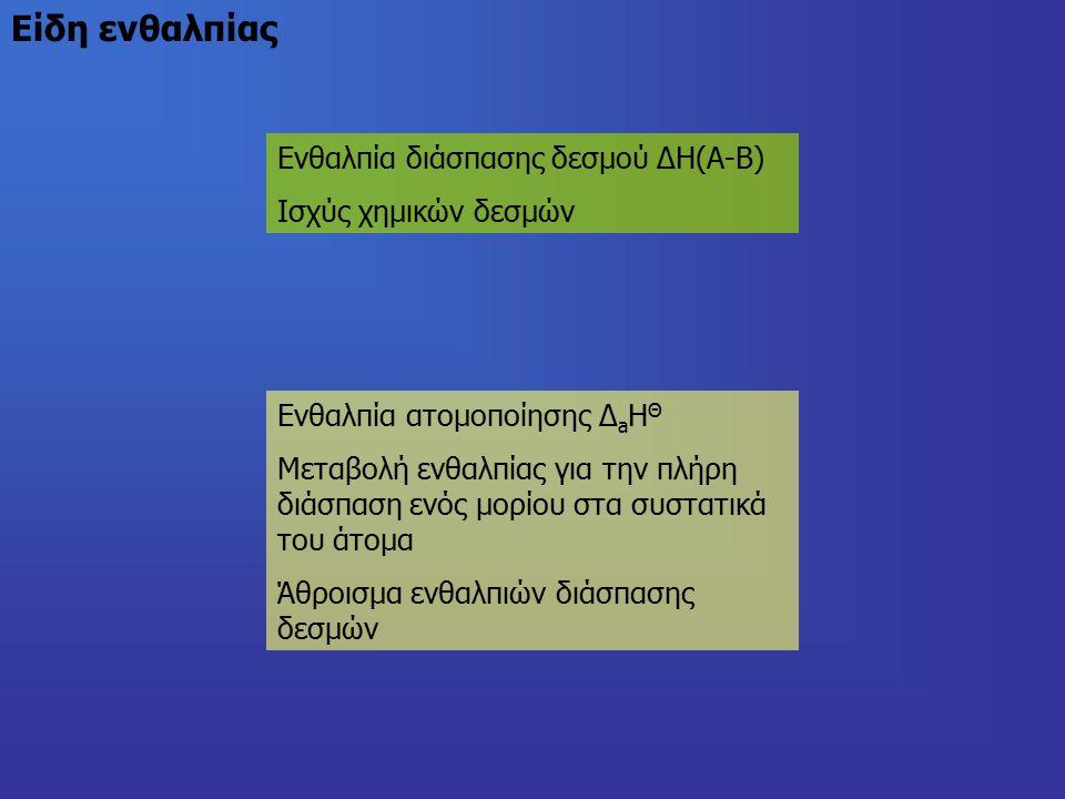 Είδη ενθαλπίας Ενθαλπία διάσπασης δεσμού ΔΗ(Α-Β) Ισχύς χημικών δεσμών Ενθαλπία ατομοποίησης Δ a Η Θ Μεταβολή ενθαλπίας για την πλήρη διάσπαση ενός μορίου στα συστατικά του άτομα Άθροισμα ενθαλπιών διάσπασης δεσμών