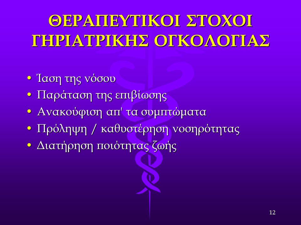 12 ΘΕΡΑΠΕΥΤΙΚΟΙ ΣΤΟΧΟΙ ΓΗΡΙΑΤΡΙΚΗΣ ΟΓΚΟΛΟΓΙΑΣ Ίαση της νόσουΊαση της νόσου Παράταση της επιβίωσηςΠαράταση της επιβίωσης Ανακούφιση απ τα συμπτώματαΑνακούφιση απ τα συμπτώματα Πρόληψη / καθυστέρηση νοσηρότηταςΠρόληψη / καθυστέρηση νοσηρότητας Διατήρηση ποιότητας ζωήςΔιατήρηση ποιότητας ζωής