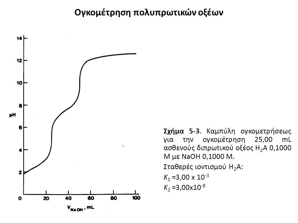 Ογκομέτρηση πολυπρωτικών οξέων Σχήμα 5-3. Καμπύλη ογκομετρήσεως για την ογκομέτρηση 25,00 mL ασθενούς διπρωτικού οξέος Η 2 Α 0,1000 M με NaOH 0,1000 M