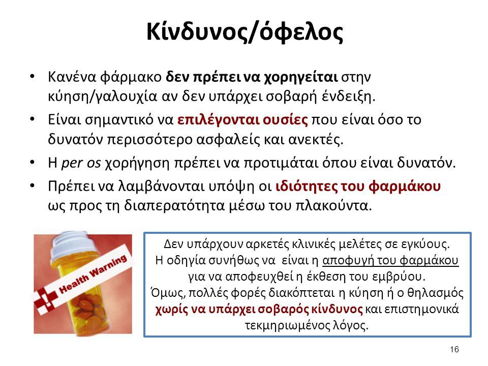 Κίνδυνος/όφελος Κανένα φάρμακο δεν πρέπει να χορηγείται στην κύηση/γαλουχία αν δεν υπάρχει σοβαρή ένδειξη.