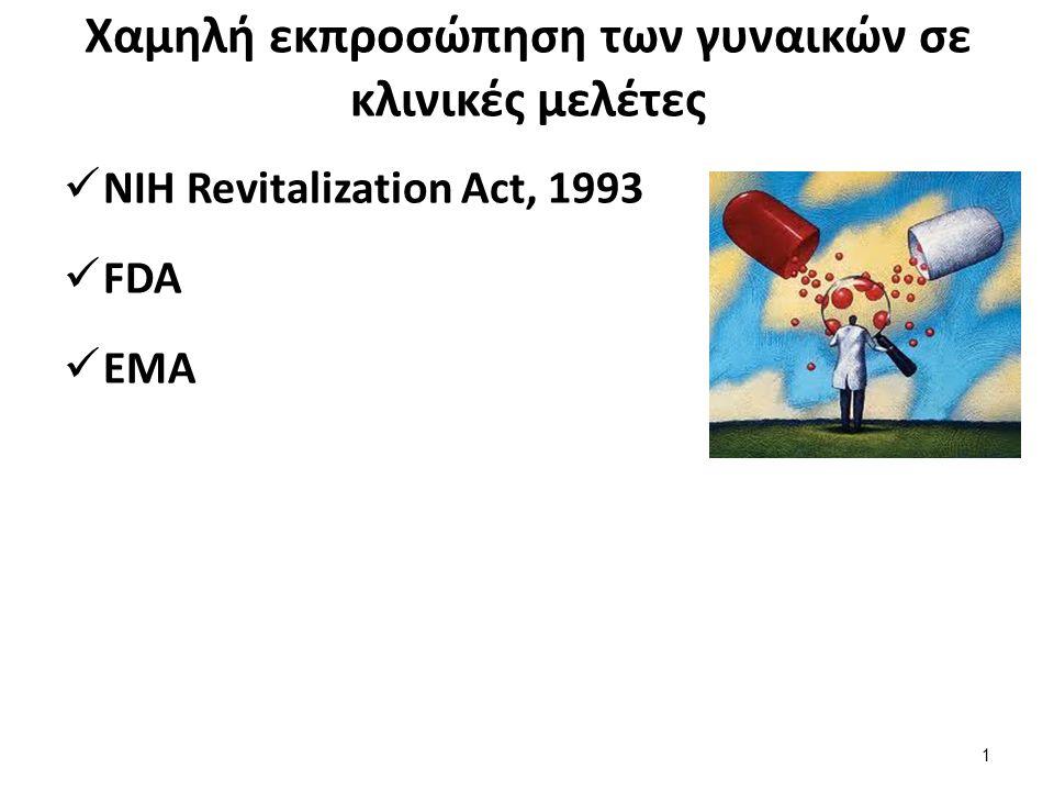 Χαμηλή εκπροσώπηση των γυναικών σε κλινικές μελέτες NIH Revitalization Act, 1993 FDA EMA 1