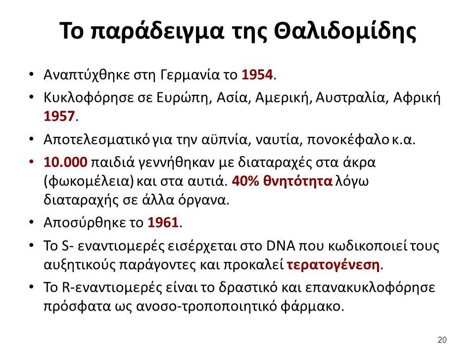 Το παράδειγμα της Θαλιδομίδης Αναπτύχθηκε στη Γερμανία το 1954.