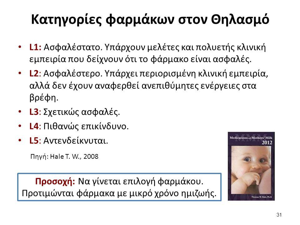 Κατηγορίες φαρμάκων στον Θηλασμό L1: Ασφαλέστατο.