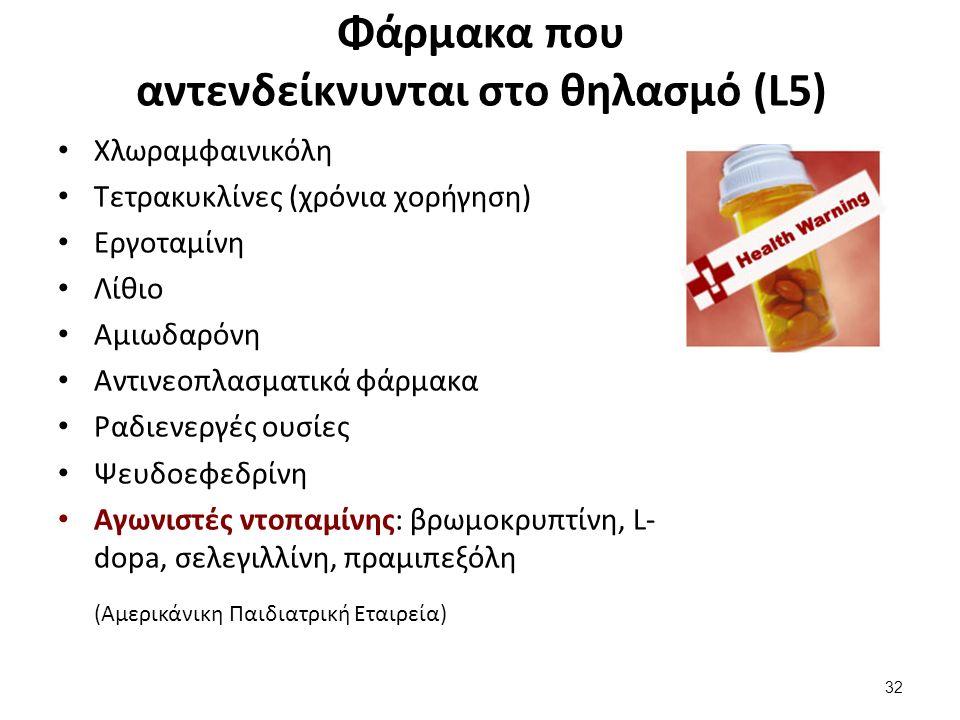 Φάρμακα που αντενδείκνυνται στο θηλασμό (L5) Χλωραμφαινικόλη Τετρακυκλίνες (χρόνια χορήγηση) Εργοταμίνη Λίθιο Αμιωδαρόνη Αντινεοπλασματικά φάρμακα Ραδιενεργές ουσίες Ψευδοεφεδρίνη Αγωνιστές ντοπαμίνης: βρωμοκρυπτίνη, L- dopa, σελεγιλλίνη, πραμιπεξόλη (Αμερικάνικη Παιδιατρική Εταιρεία) 32
