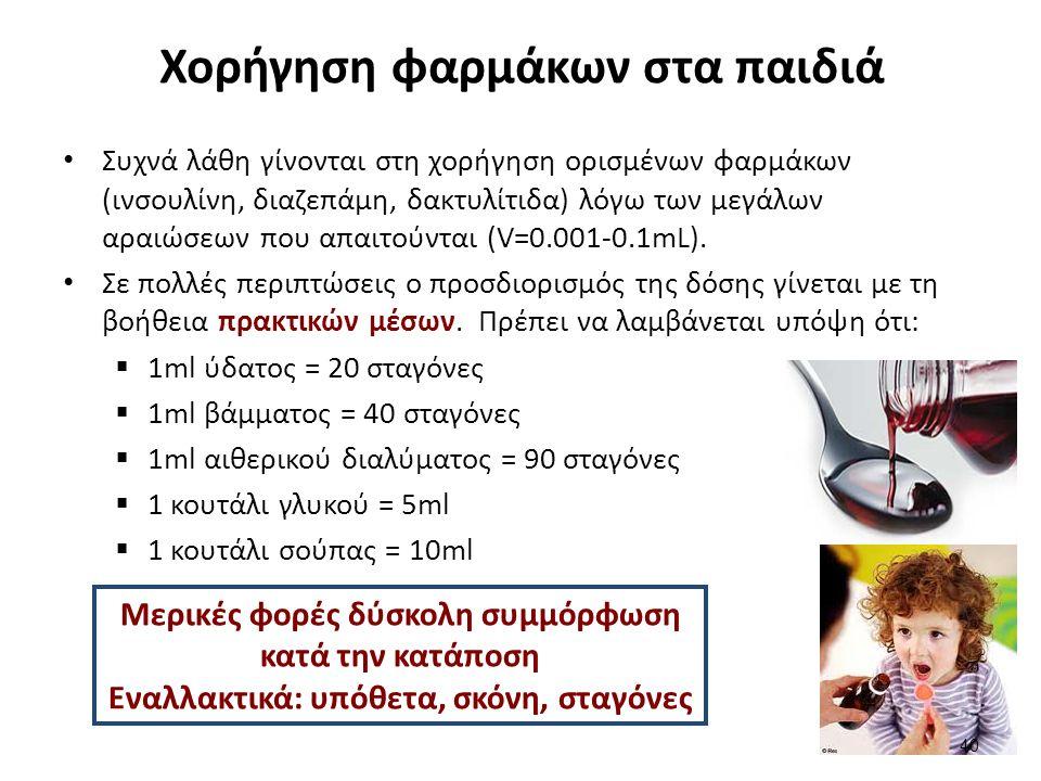 Χορήγηση φαρμάκων στα παιδιά Συχνά λάθη γίνονται στη χορήγηση ορισμένων φαρμάκων (ινσουλίνη, διαζεπάμη, δακτυλίτιδα) λόγω των μεγάλων αραιώσεων που απαιτούνται (V=0.001-0.1mL).