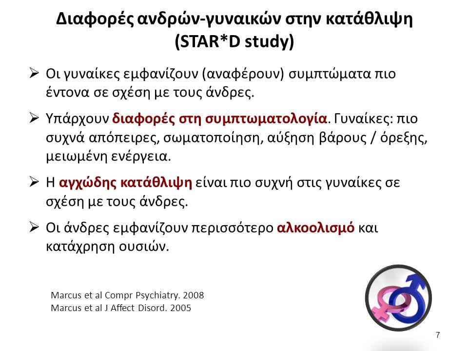 Τόσο η συμπτωματολογία των ψυχικών διαταραχών, όσο και απόκριση στη φαρμακευτική αγωγή επηρεάζονται από τα οιστρογόνα  Είναι γνωστό ότι οι ορμόνες του φύλου επηρεάζουν συμπτώματα, όπως την ευερεθιστικότητα, την αϋπνία, την όρεξη και τη γενική φυσική κατάσταση (Young et al., 2007; Kornstein et al., 2010).