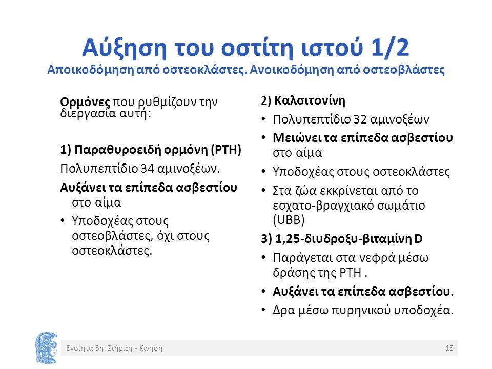 Αύξηση του οστίτη ιστού 1/2 Αποικοδόμηση από οστεοκλάστες.