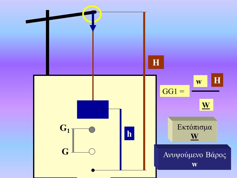 H h G G1G1 GG1 = w W H Εκτόπισμα W Ανυψούμενο Βάρος w