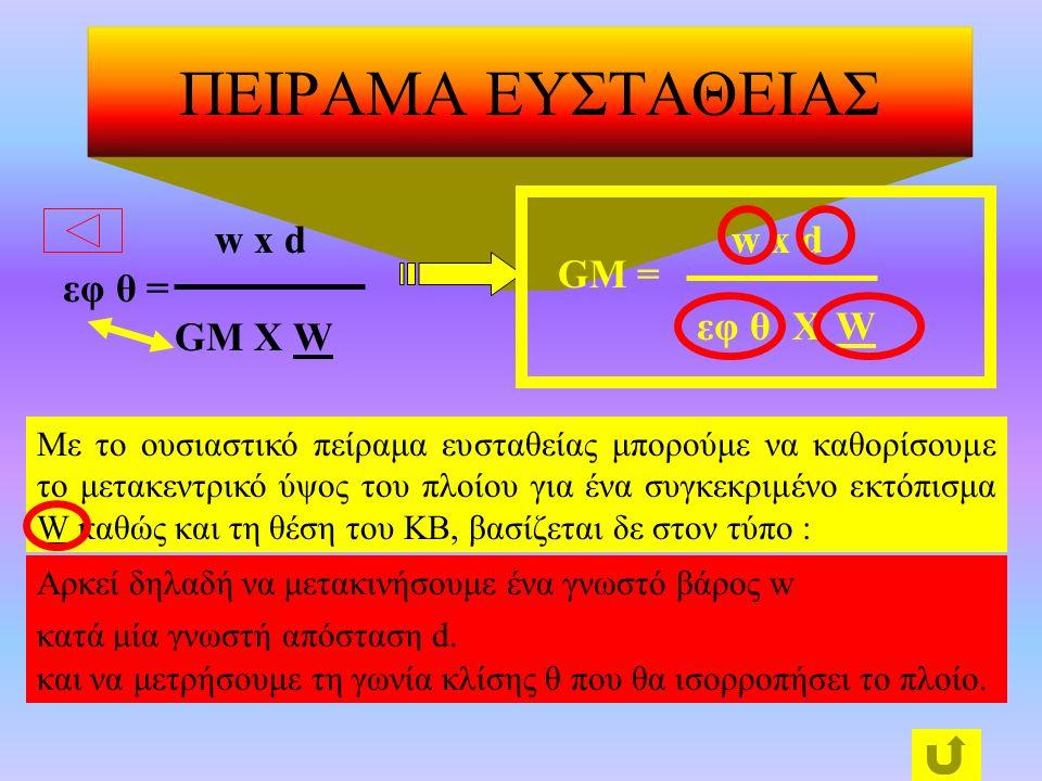 ΠΕΙΡΑΜΑ ΕΥΣΤΑΘΕΙΑΣ GM = Wεφ θ w x d εφ θ = GM Χ W X Με το ουσιαστικό πείραμα ευσταθείας μπορούμε να καθορίσουμε το μετακεντρικό ύψος του πλοίου για ένα συγκεκριμένο εκτόπισμα W καθώς και τη θέση του ΚΒ, βασίζεται δε στον τύπο : Αρκεί δηλαδή να μετακινήσουμε ένα γνωστό βάρος w κατά μία γνωστή απόσταση d.