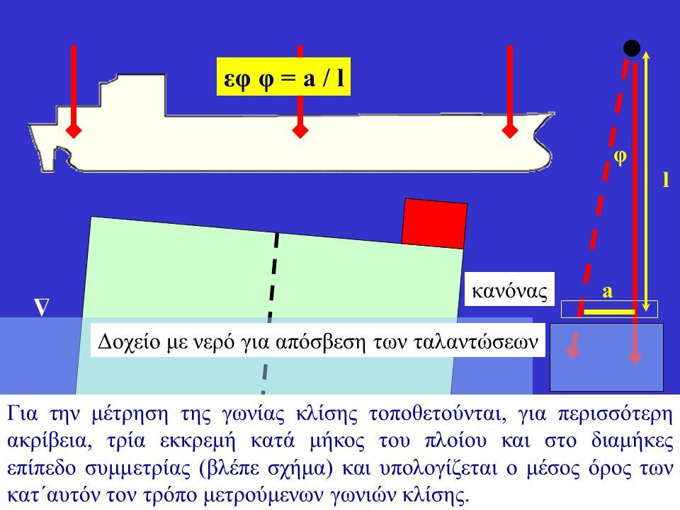 Δ d Για την μέτρηση της γωνίας κλίσης τοποθετούνται, για περισσότερη ακρίβεια, τρία εκκρεμή κατά μήκος του πλοίου και στο διαμήκες επίπεδο συμμετρίας (βλέπε σχήμα) και υπολογίζεται ο μέσος όρος των κατ΄αυτόν τον τρόπο μετρούμενων γωνιών κλίσης.