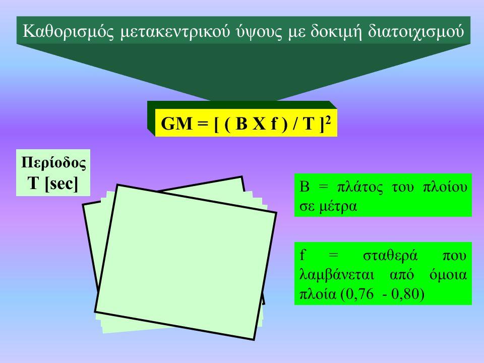 Καθορισμός μετακεντρικού ύψους με δοκιμή διατοιχισμού Περίοδος Τ [sec] GM = [ ( B X f ) / T ] 2 f = σταθερά που λαμβάνεται από όμοια πλοία (0,76 - 0,80) Β = πλάτος του πλοίου σε μέτρα