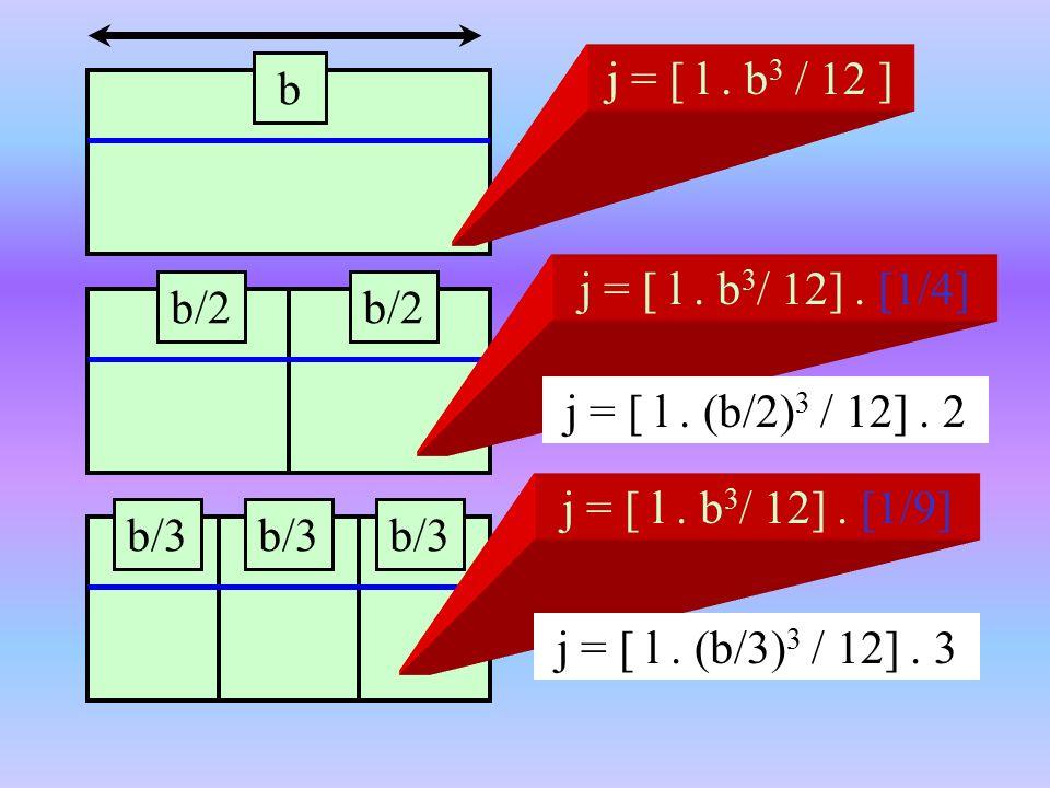 b b/2 b/3 j = [ l.b 3 / 12 ] j = [ l. b 3 / 12]. [1/4] j = [ l.