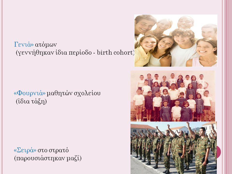 Γενιά» ατόμων (γεννήθηκαν ίδια περίοδο - birth cohort) «Φουρνιά» μαθητών σχολείου (ίδια τάξη) «Σειρά» στο στρατό (παρουσιάστηκαν μαζί)
